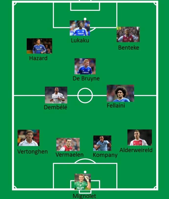 belgium team formation